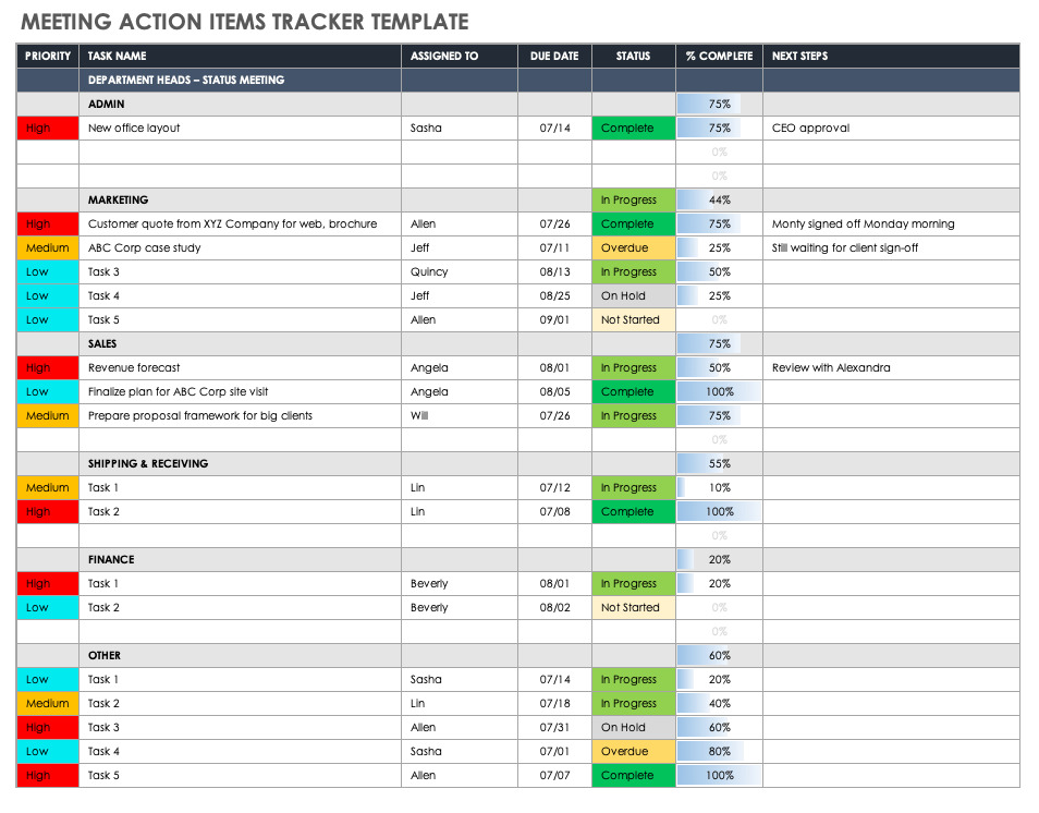 Action Tracker Template