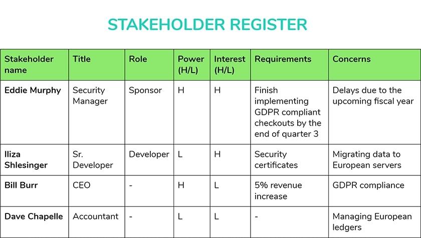 Stakeholder Register Tempalte Excel