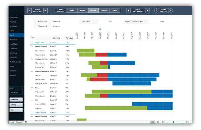 Project Gantt Chart Tracking