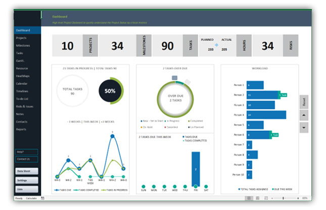 Project Plan Dashboard Tracking Template