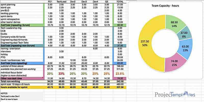 Capacity-Resource-Planning-Template-Excel