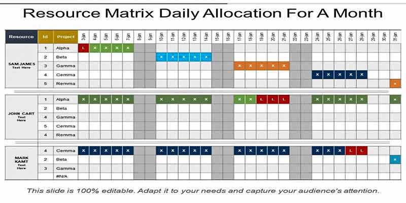 Resource-Matrix-Daily-Allocation