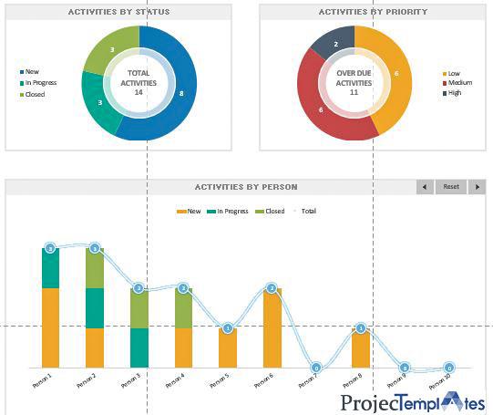 o-do-list-Project-Portfolio-Dashboard