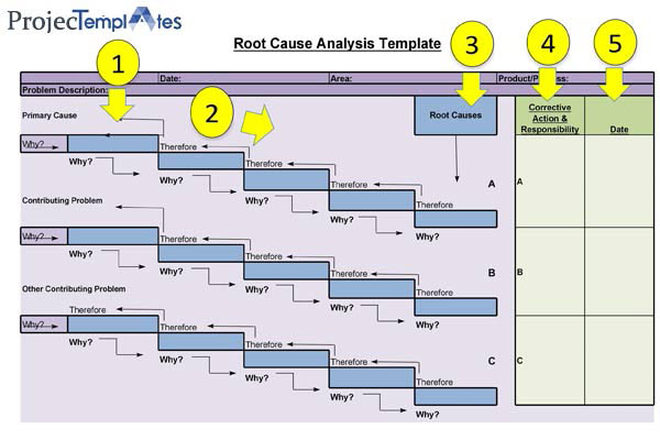 Root-Cause-Analysis-Template-Excel-(3)