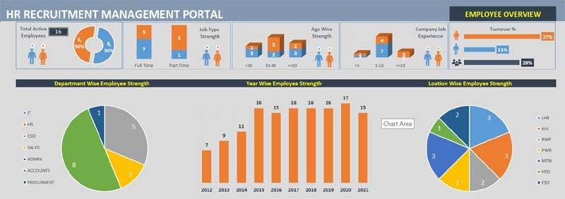 Employee-KPI-Excel-Template