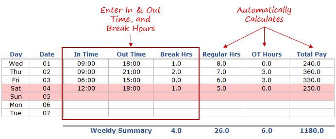 Employee-Timesheet-Calculator-Template-in-Excel-Enter-Data