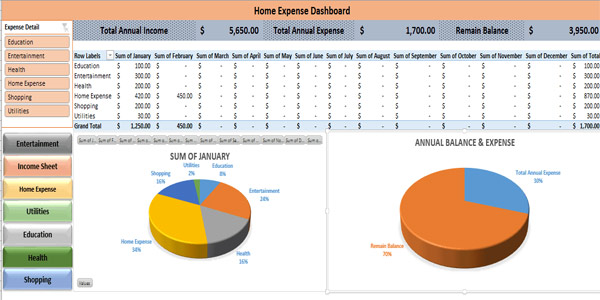 Home Expense Template Dashboard